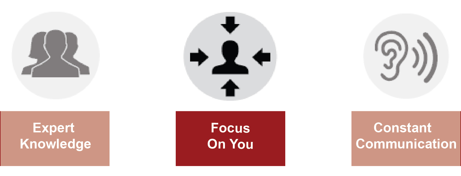HP Focus on You